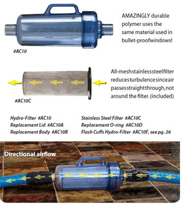 Hydro-Filter In-Line Waste Filter